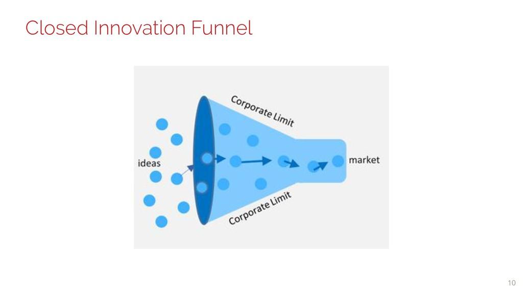 10 Closed Innovation Funnel