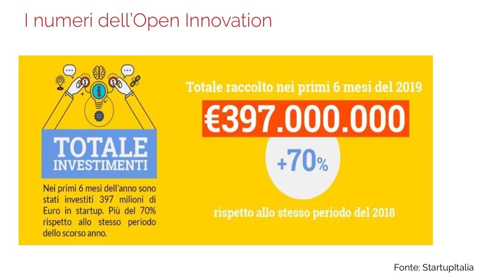 I numeri dell'Open Innovation 12 Fonte: Startup...