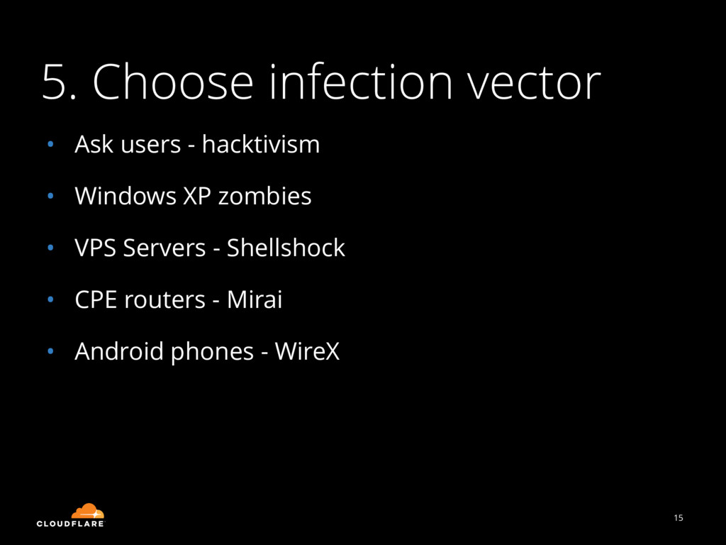 5. Choose infection vector • Ask users - hackti...
