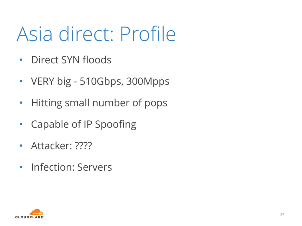 Asia direct: Profile • Direct SYN floods • VERY b...