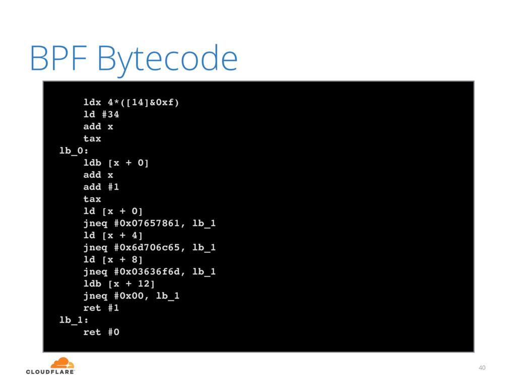 BPF Bytecode 40 ldx 4*([14]&0xf) ld #34 add x t...