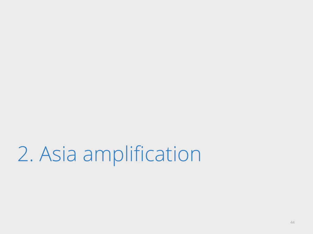2. Asia amplification 44