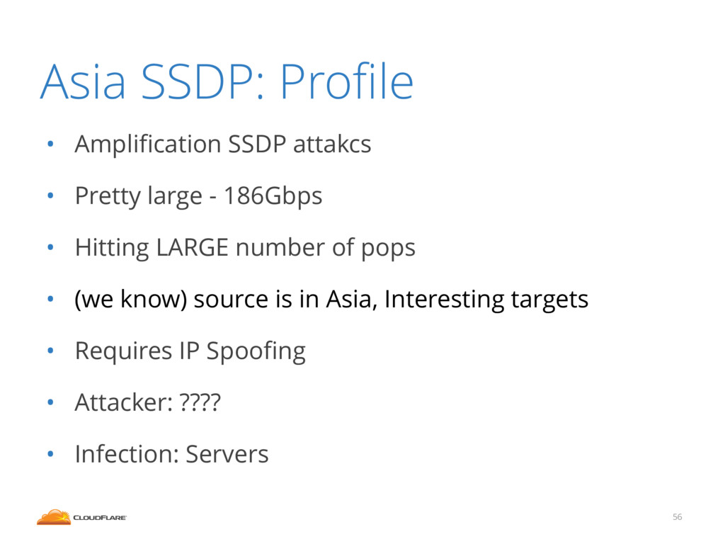 Asia SSDP: Profile • Amplification SSDP attakcs •...