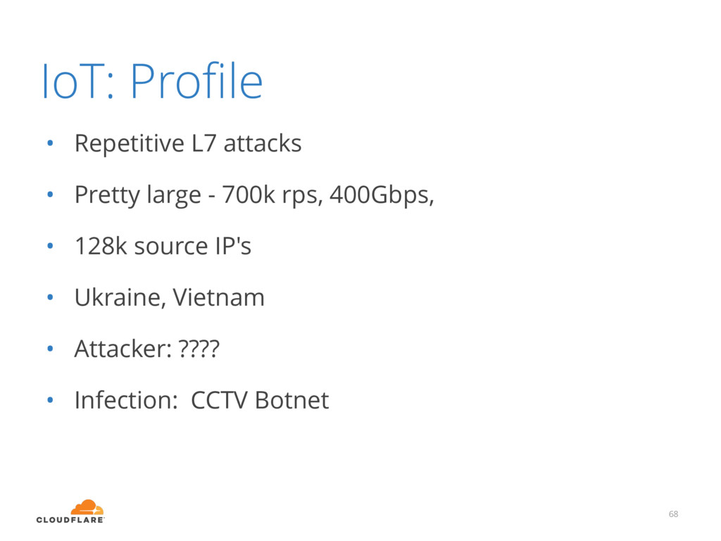 IoT: Profile • Repetitive L7 attacks • Pretty la...