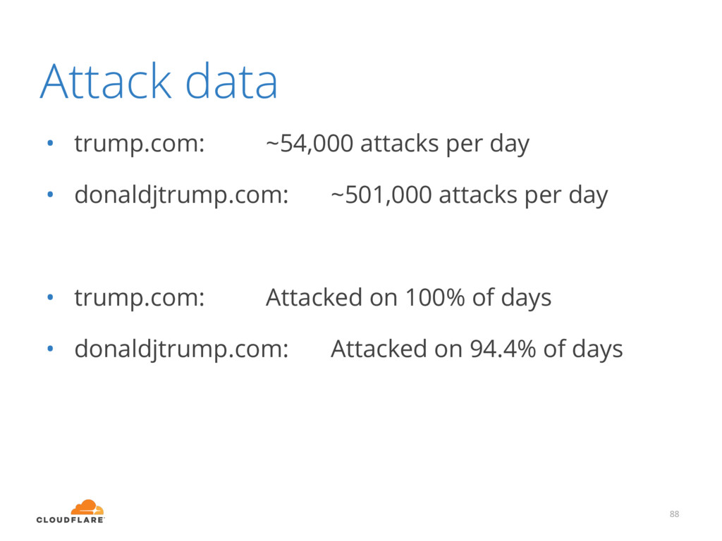 Attack data • trump.com: ~54,000 attacks per da...