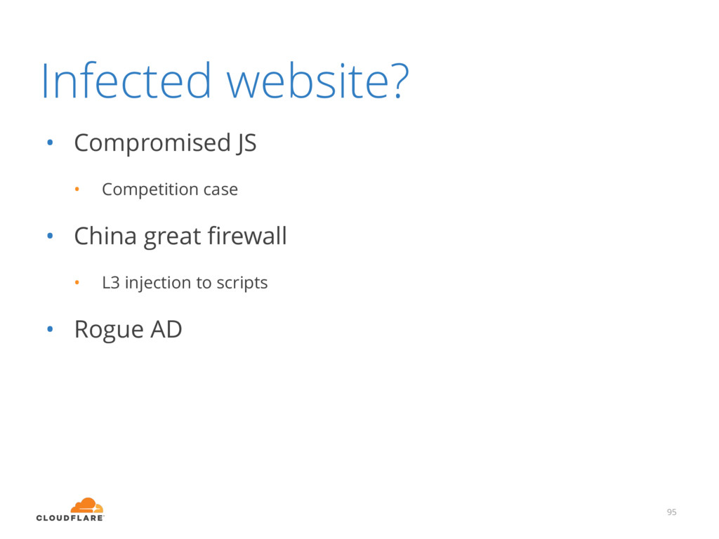 Infected website? • Compromised JS • Competitio...