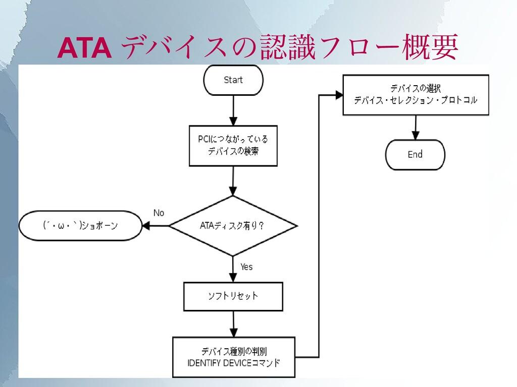 ATA デバイスの認識フロー概要