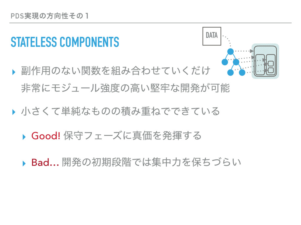 PDS࣮ݱͷํੑͦͷ̍ STATELESS COMPONENTS ▸ ෭࡞༻ͷͳ͍ؔΛΈ...