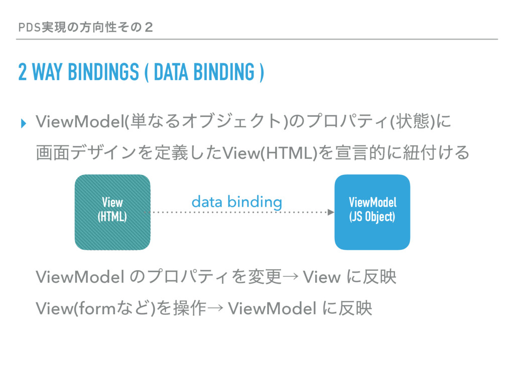 PDS࣮ݱͷํੑͦͷ̎ 2 WAY BINDINGS ( DATA BINDING ) ▸ ...