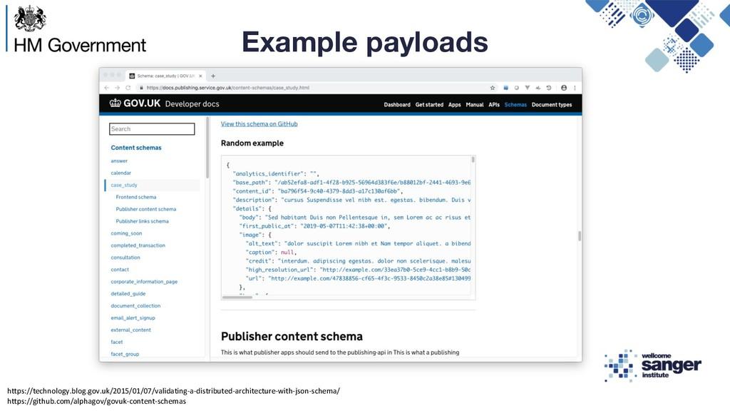 Example payloads https://technology.blog.gov.uk...