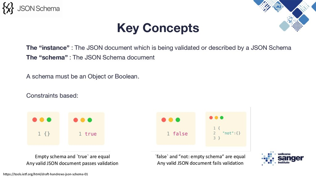 """The """"instance"""" : The JSON document which is bei..."""