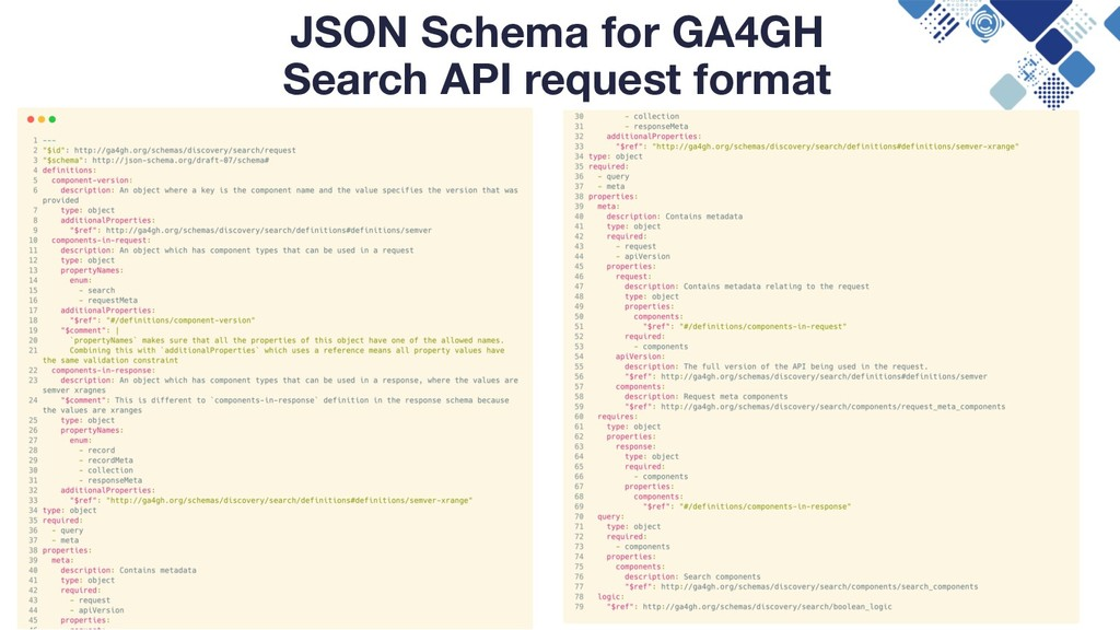 JSON Schema for GA4GH Search API request format