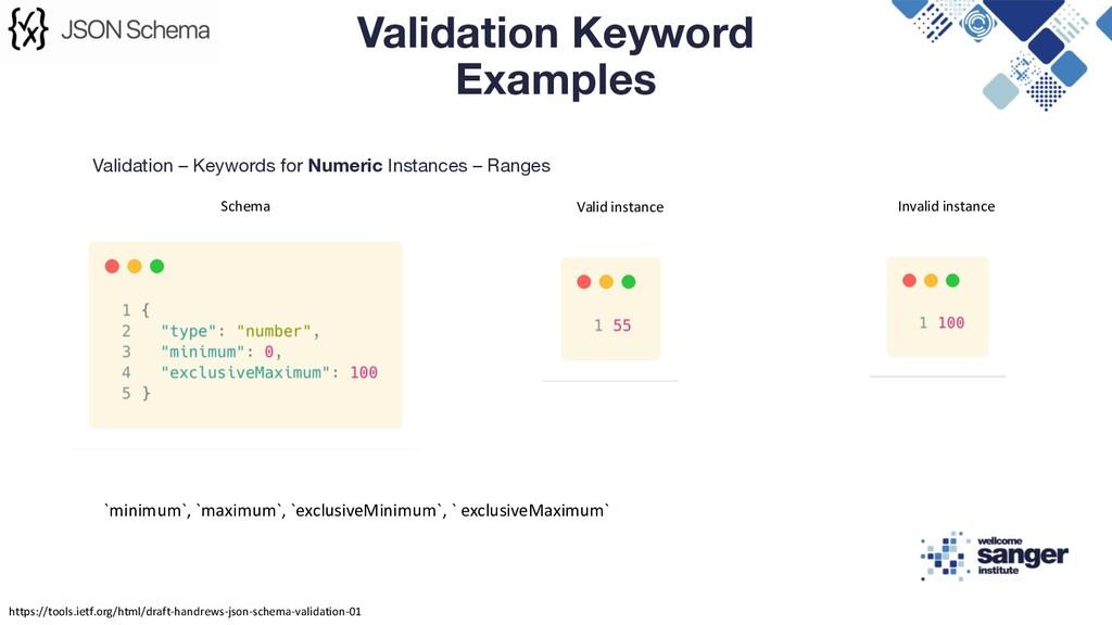 Validation – Keywords for Numeric Instances – R...