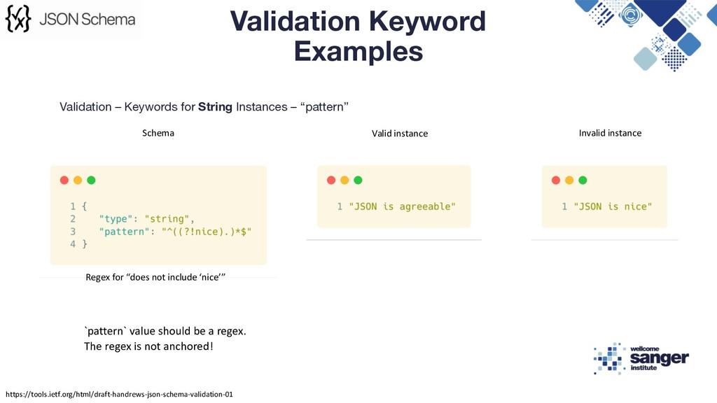 """Validation – Keywords for String Instances – """"p..."""
