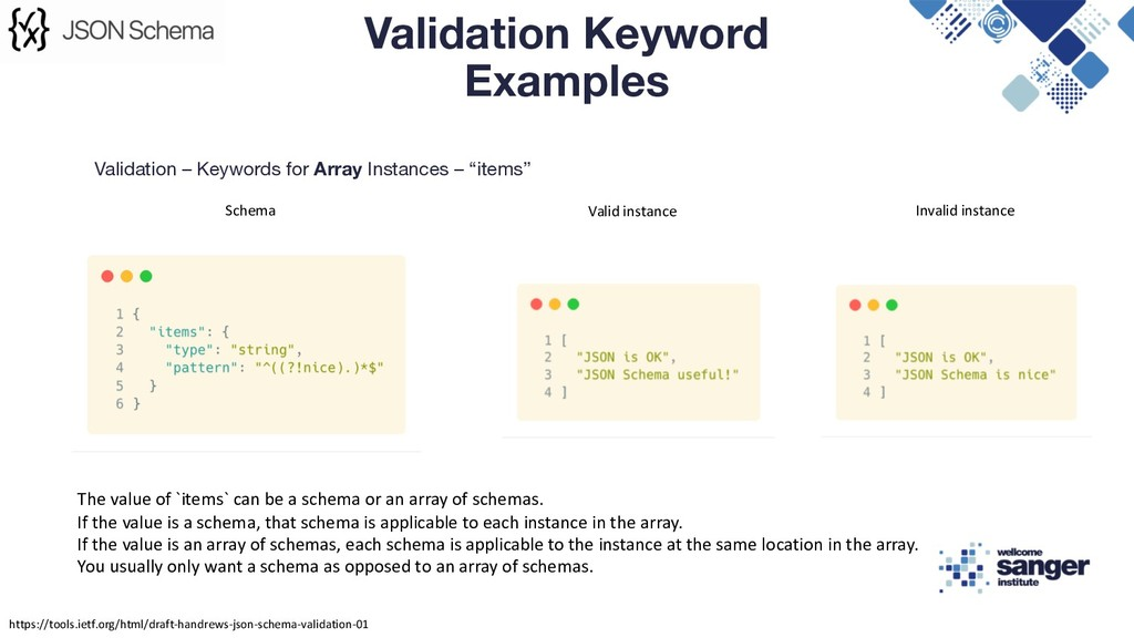 "Validation – Keywords for Array Instances – ""it..."