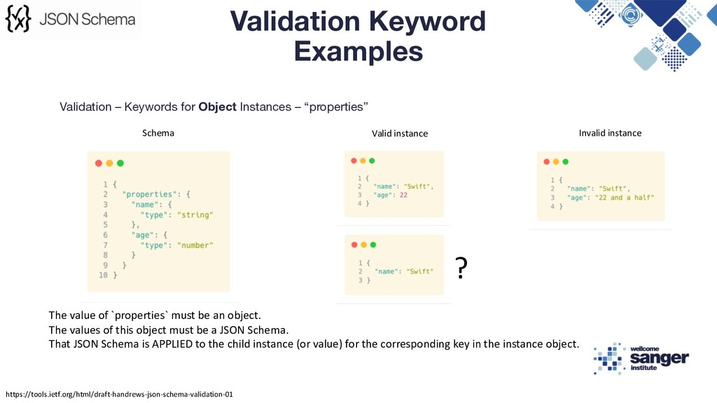 "Validation – Keywords for Object Instances – ""p..."