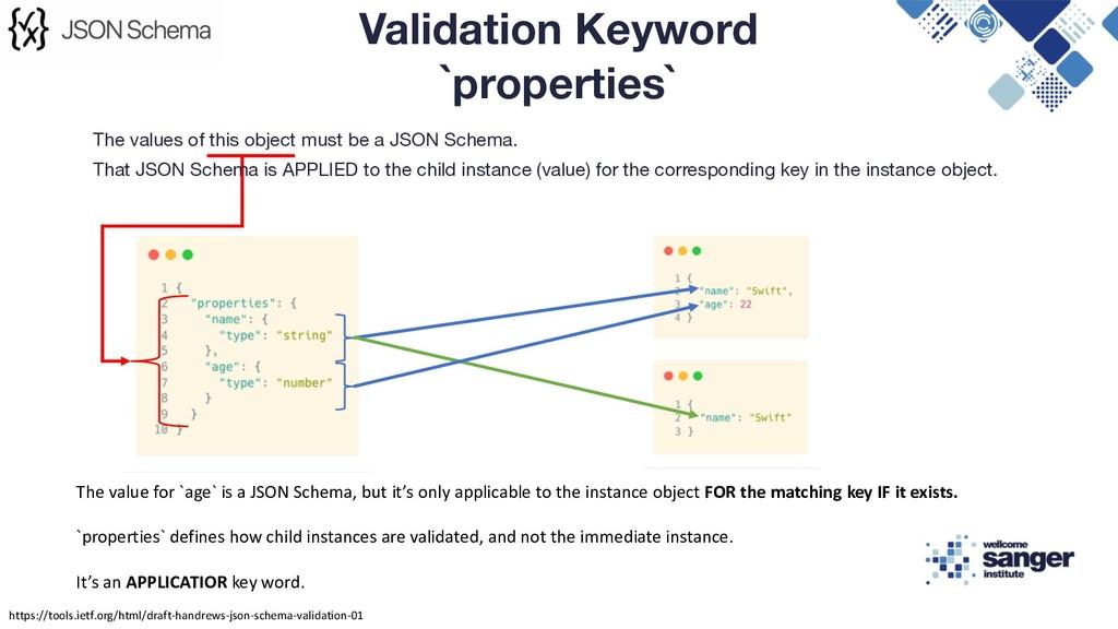 Validation Keyword `properties` https://tools.i...