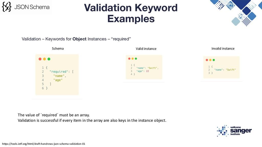 """Validation – Keywords for Object Instances – """"r..."""