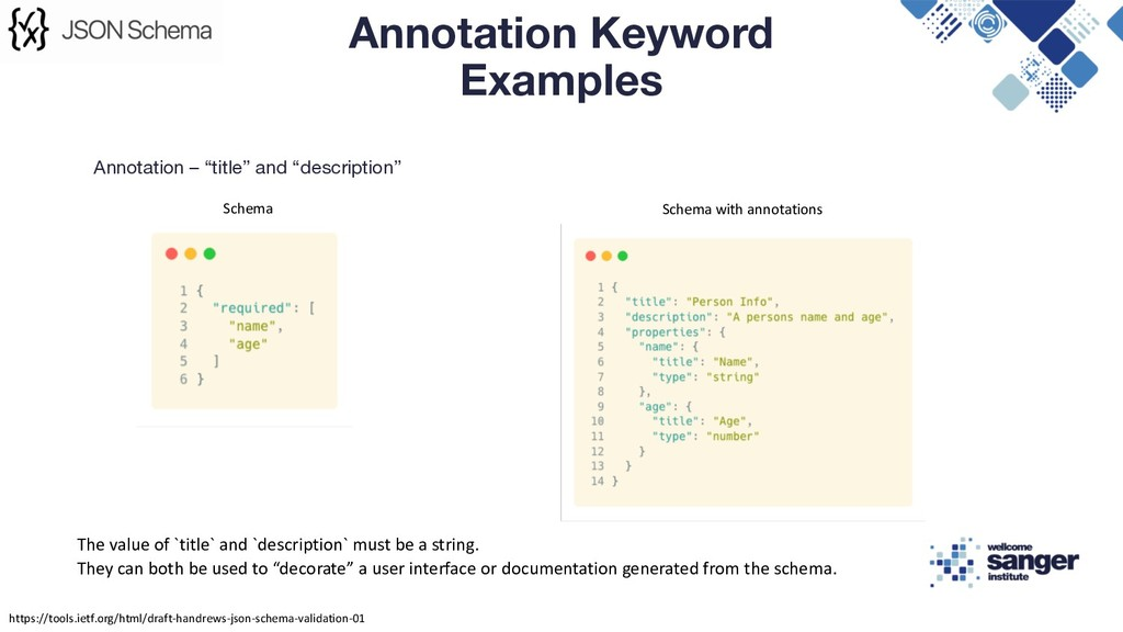 "Annotation – ""title"" and ""description"" Annotati..."