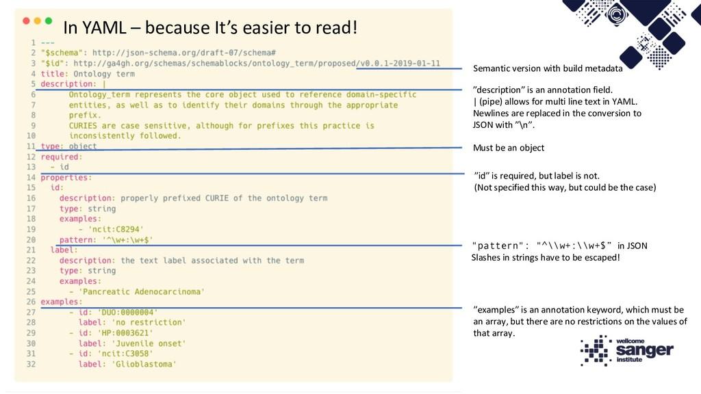 """""""pattern"""": """"^\\w+:\\w+$"""" in JSON Slashes in str..."""