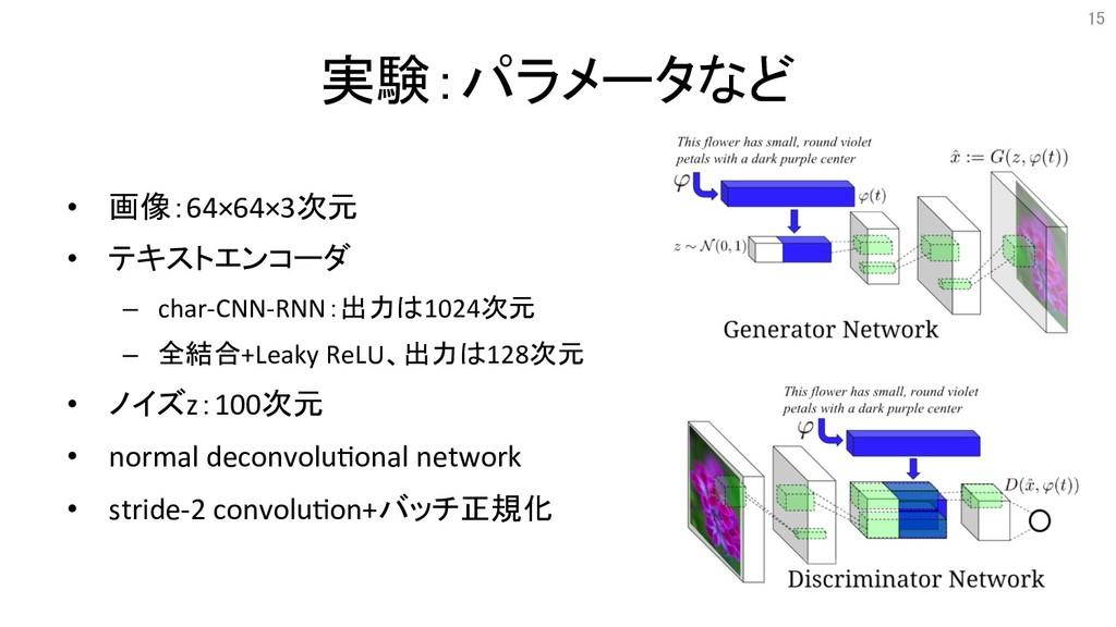実験:パラメータなど • 画像:64×64×3次元 • テキストエンコーダ – char...