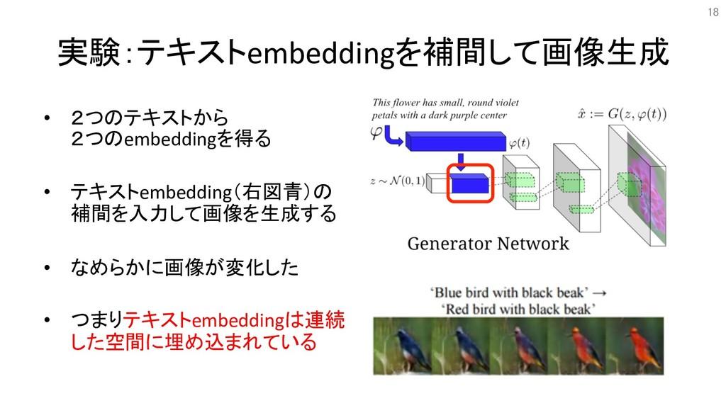 実験:テキストembeddingを補間して画像生成 • 2つのテキストから 2つのembed...