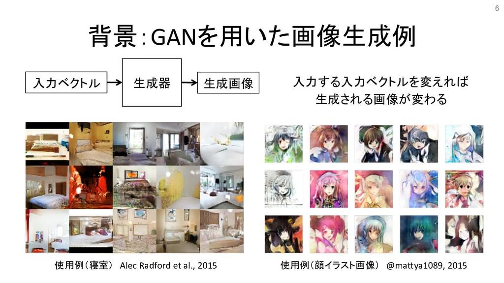 背景:GANを用いた画像生成例 使用例(顔イラスト画像) @maTya1089, 2015 使...
