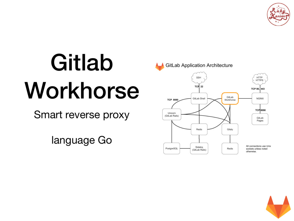 Gitlab Workhorse Smart reverse proxy  language ...