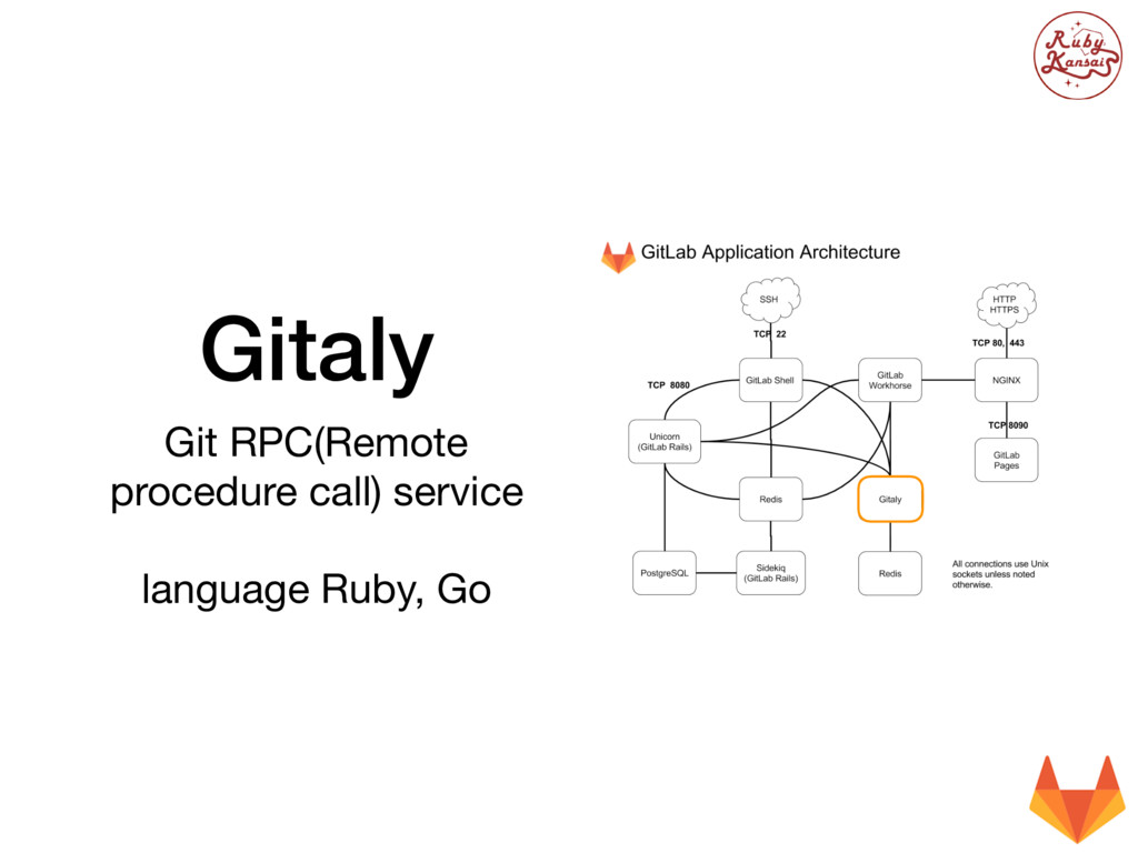 Gitaly Git RPC(Remote procedure call) service  ...