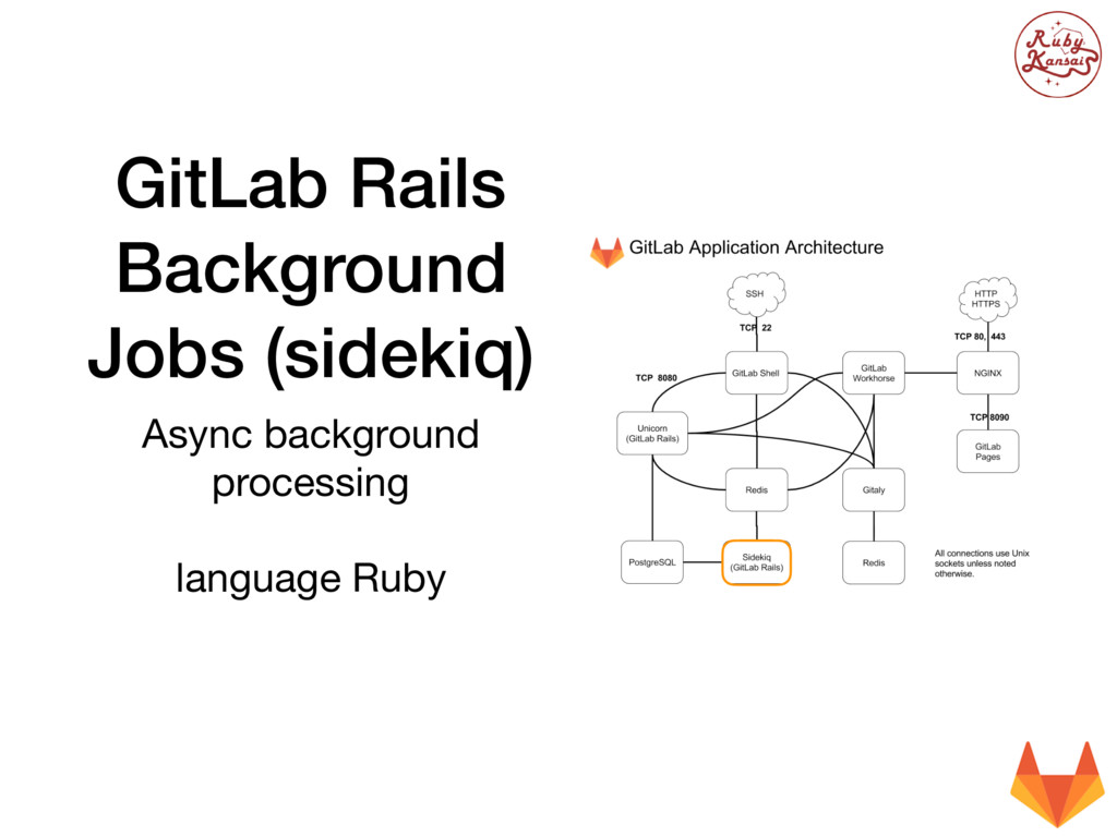 GitLab Rails Background Jobs (sidekiq) Async ba...