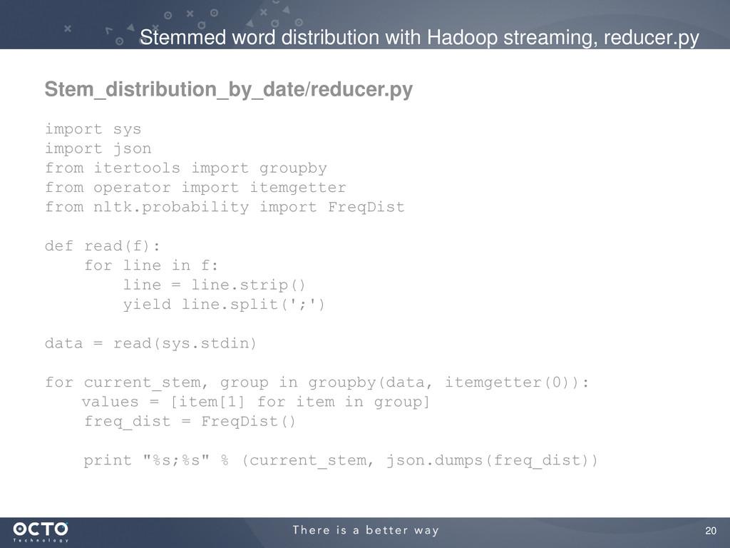 20 Stemmed word distribution with Hadoop stream...