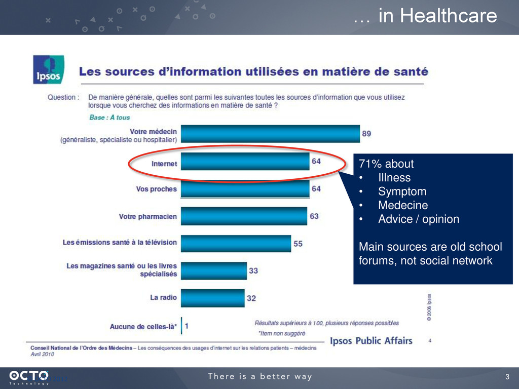3 … in Healthcare © OCTO 2012 71% about • Illne...