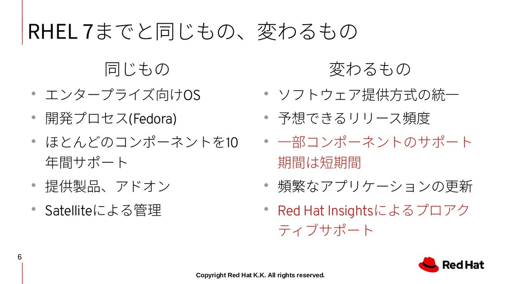 6 Copyright Red Hat K.K. All rights reserved. R...