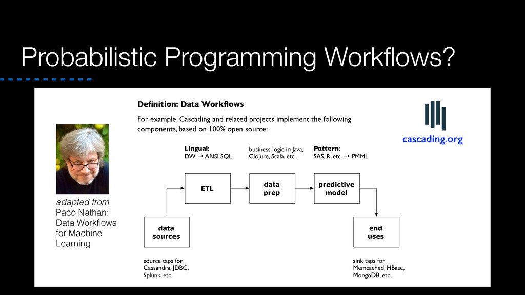 Probabilistic Programming Workflows? ETL data pr...