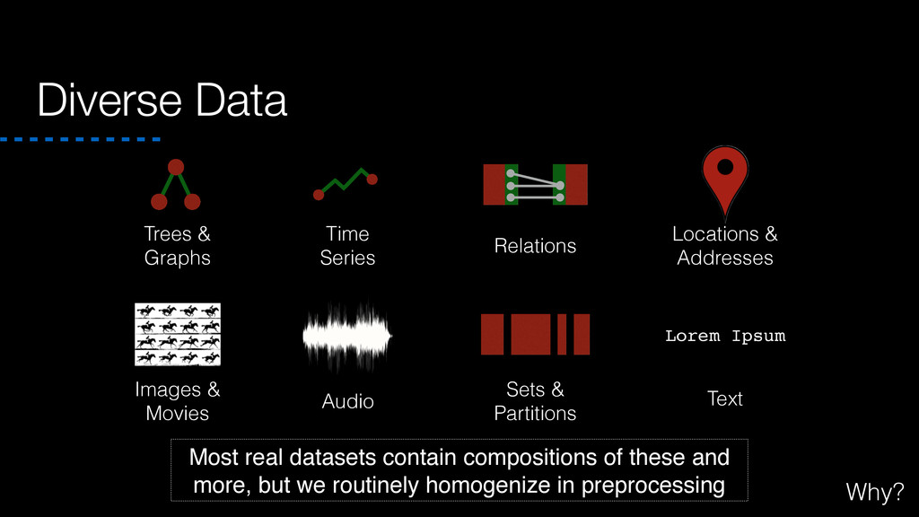 Diverse Data Most real datasets contain composi...
