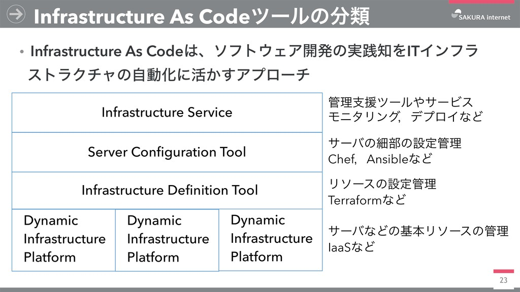 23 Infrastructure As Codeπʔϧͷྨ Dynamic Infrast...