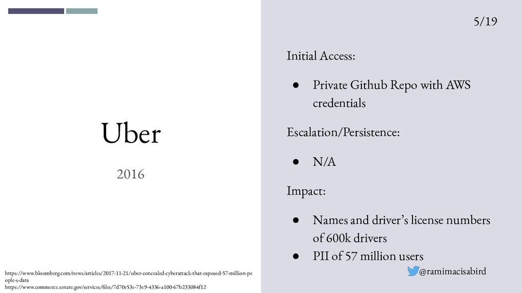 Uber 2016 Initial Access: ● Private Github Repo...