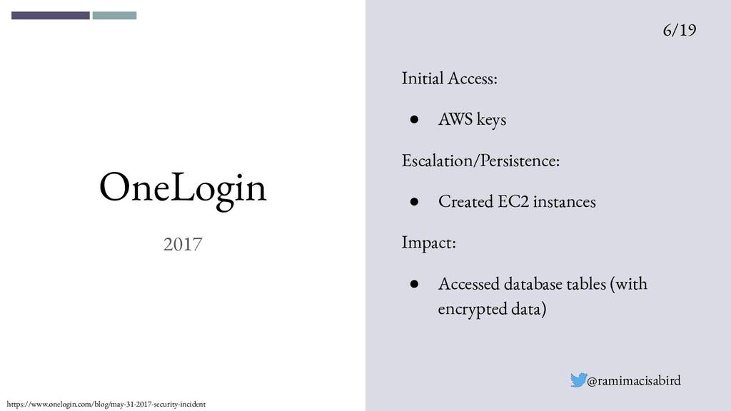 OneLogin 2017 Initial Access: ● AWS keys Escala...