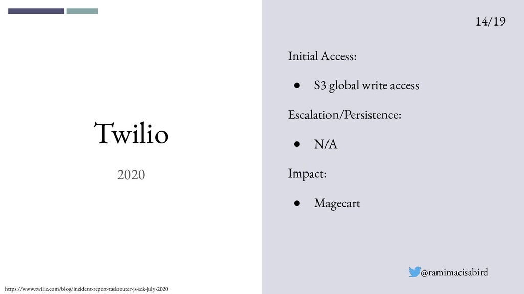 Twilio 2020 Initial Access: ● S3 global write a...