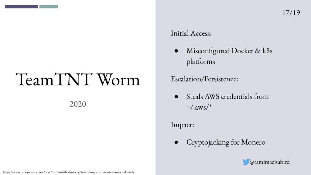 TeamTNT Worm 2020 Initial Access: ● Misconfigur...