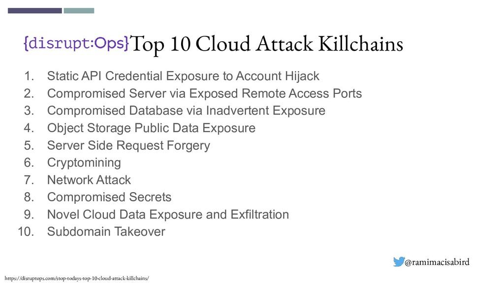 Top 10 Cloud Attack Killchains 1. Static API Cr...