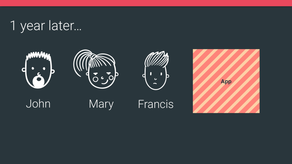 Mary John Francis App 1 year later…