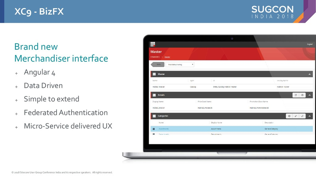 © 2018 Sitecore User Group Conference India and...