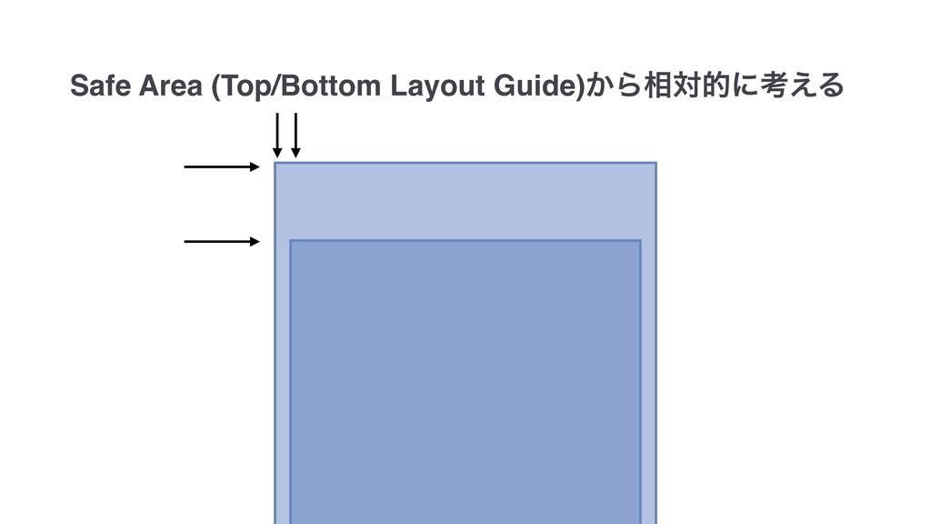 Safe Area (Top/Bottom Layout Guide)͔Β૬ରతʹߟ͑Δ