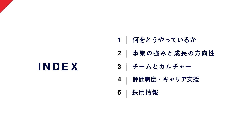 1.会社概要 3