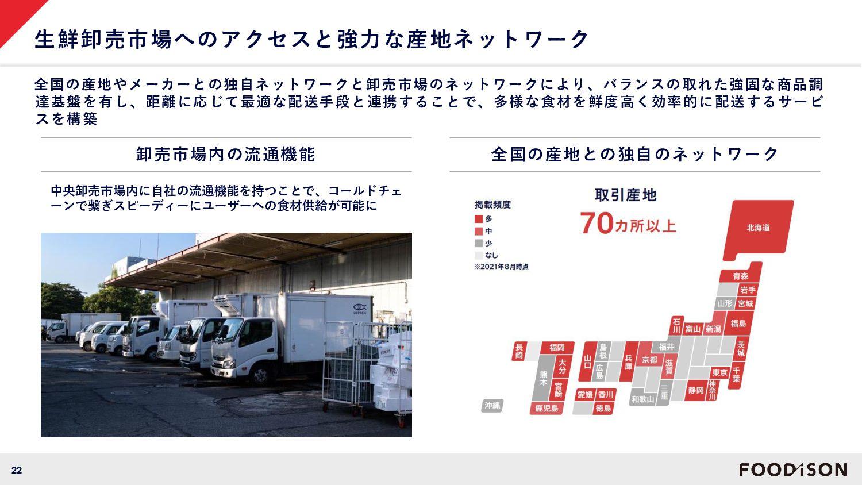 22 鮮魚のセレクトショップ「sakana bacca」 「毎日の食卓に新しい感動と冒険を」を...