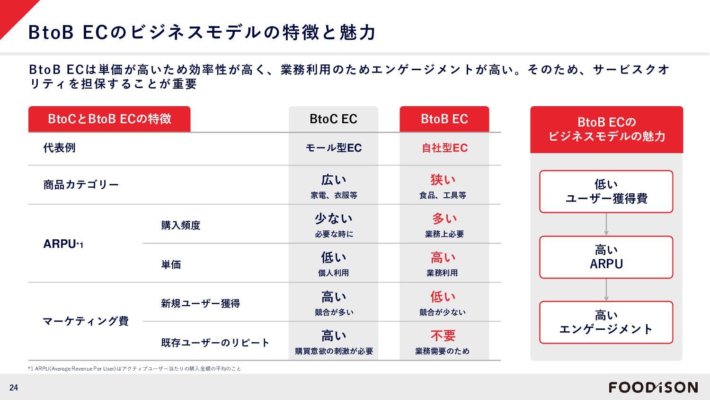 """24 消費者へ魚の""""楽しさ""""を伝える発信基地に ②見せるアイスベッド 24"""