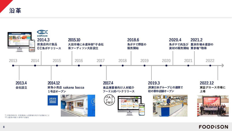 2. 当社のビジョンと サービスについて 8