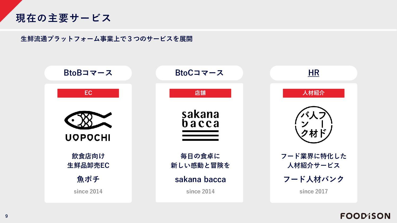 9 従来の流通がもたらした「消費される魚種の定番化」 日本近海には4,000種類もの魚が存在す...