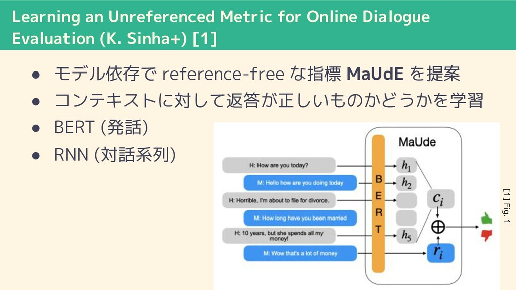 Learning an Unreferenced Metric for Online Dial...
